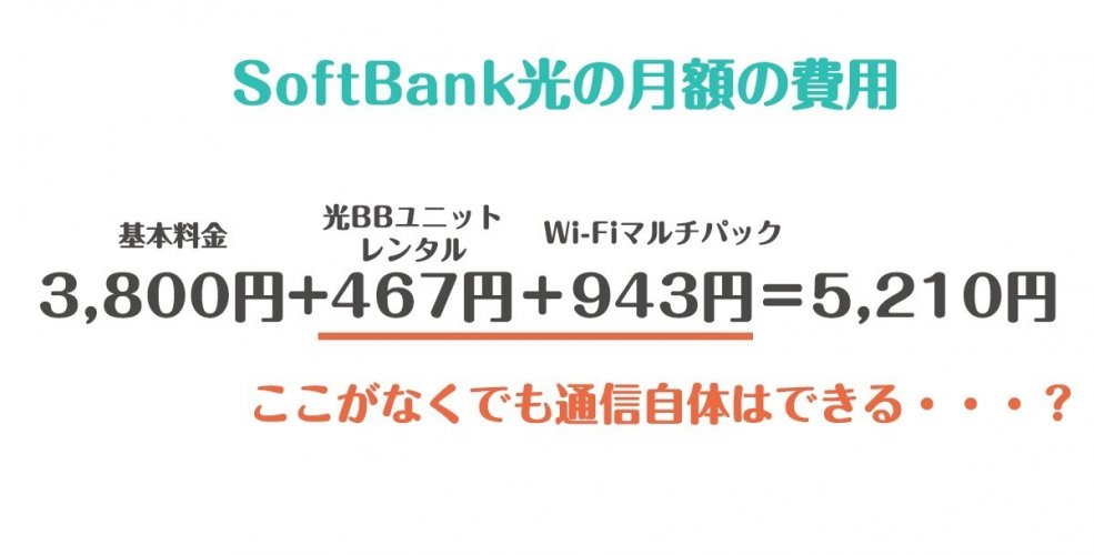 softbank-bb-unit-sub1