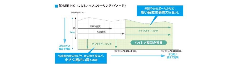 mdr-1000x-10