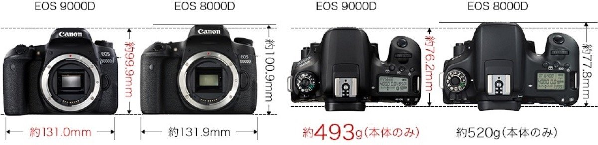 canon-9000d-hikaku-6