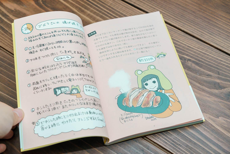 月たった2万円ふたりごはんはイラスト調で書かれている
